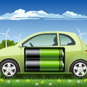 Elektromobilität grünes Auto Windräder