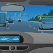 Head-up-Display Windschutzscheibe