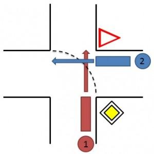 Rechts vor Links abknickende Vorfahrtstraße