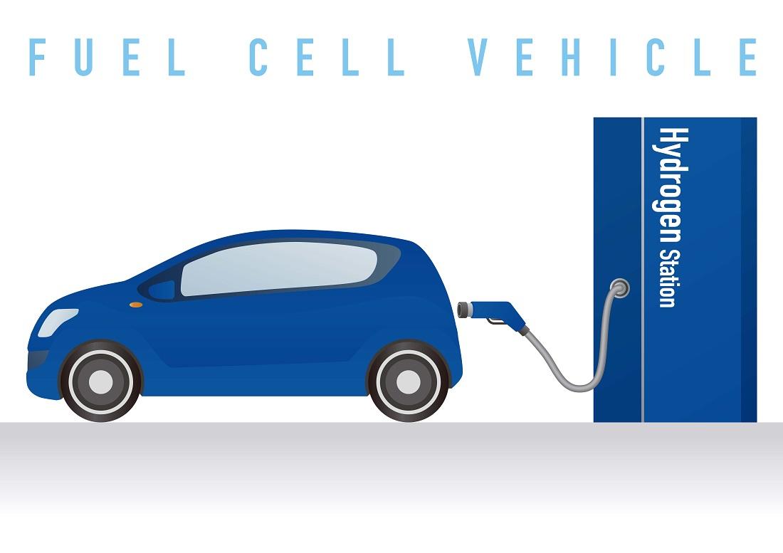 Wasserstoffauto Tankstelle Hydrogen